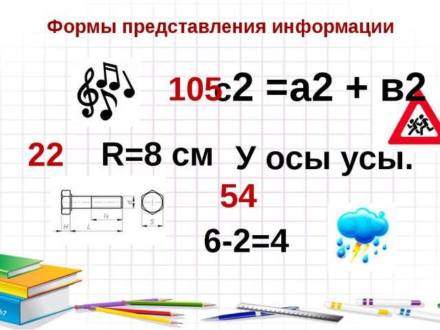 Формы представления информации МБОУ СОШ №7 с2 =а2 + в2 6-2=4 У осы усы. R=8...