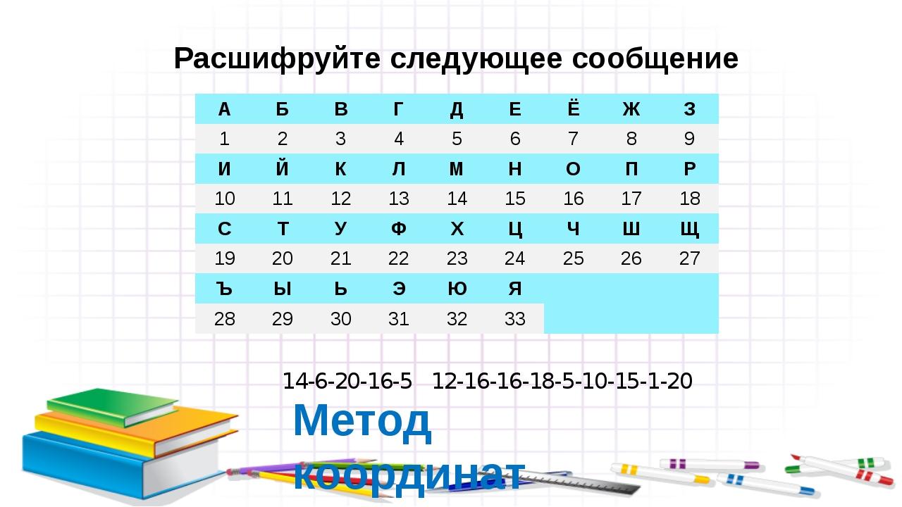 14-6-20-16-5 12-16-16-18-5-10-15-1-20 Метод координат Расшифруйте следующее с...