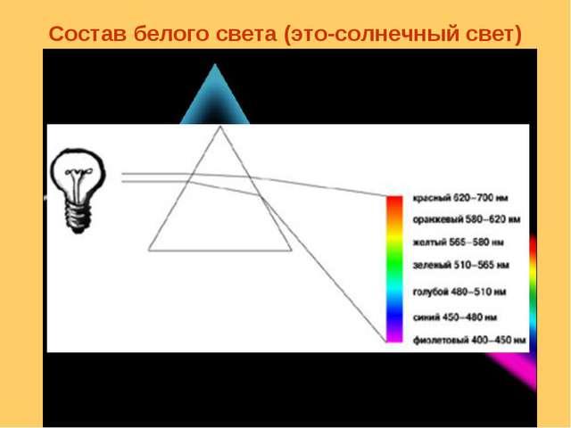 Состав белого света (это-солнечный свет)
