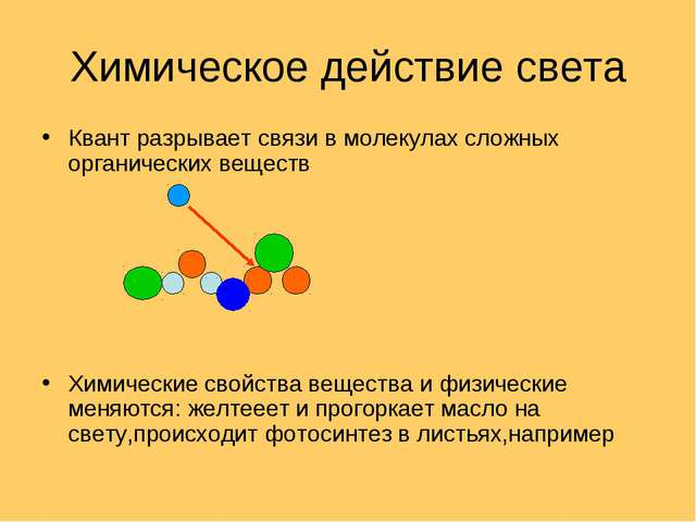 Химическое действие света Квант разрывает связи в молекулах сложных органичес...