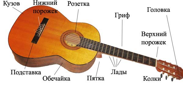 http://www.samouch.ru/design/f1.jpg