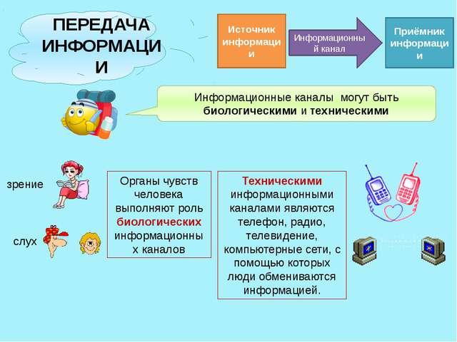 ПЕРЕДАЧА ИНФОРМАЦИИ Информационные каналы могут быть биологическими и техниче...