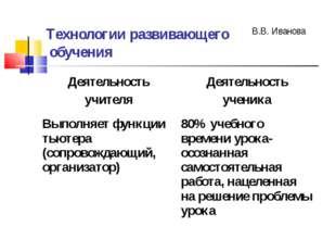 Технологии развивающего обучения В.В. Иванова Деятельность учителяДеятельнос