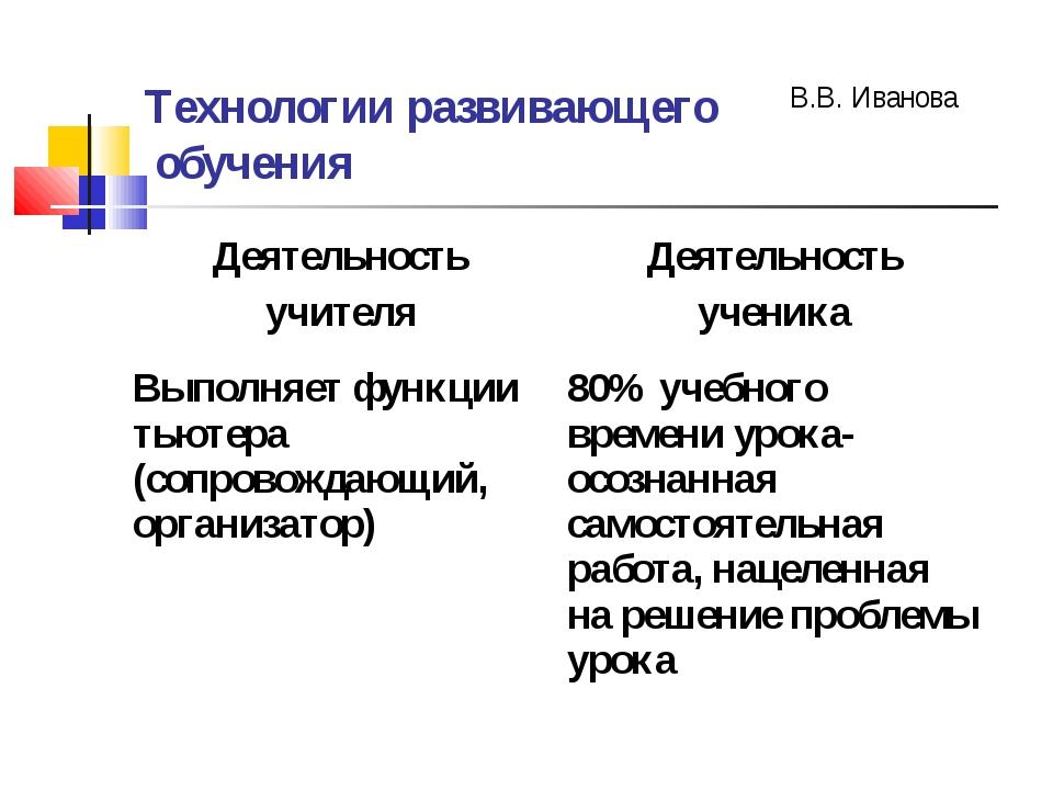 Технологии развивающего обучения В.В. Иванова Деятельность учителяДеятельнос...
