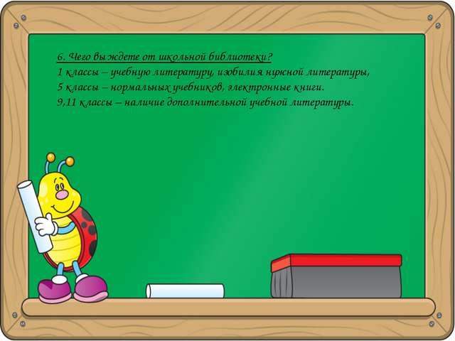 6. Чего вы ждете от школьной библиотеки? 1 классы – учебную литературу, изоби...