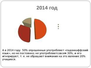 2014 год А в 2014 году 50% опрошенных употребляют «падонкаффский язык», но не
