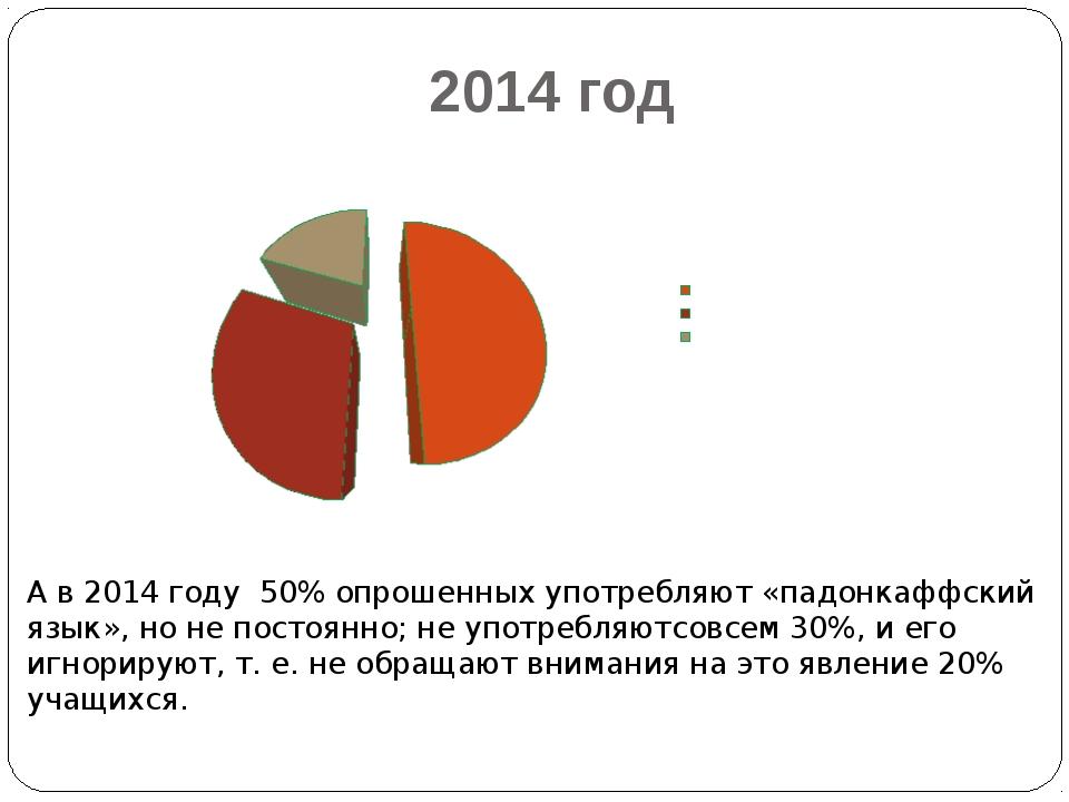 2014 год А в 2014 году 50% опрошенных употребляют «падонкаффский язык», но не...