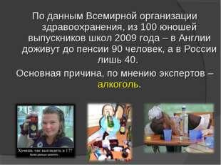 По данным Всемирной организации здравоохранения, из 100 юношей выпускников ш