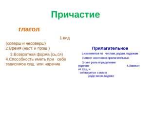 Причастие глагол 1.вид (соверш и несоверш) 2.Время (наст. и прош.) 3.Возвратн