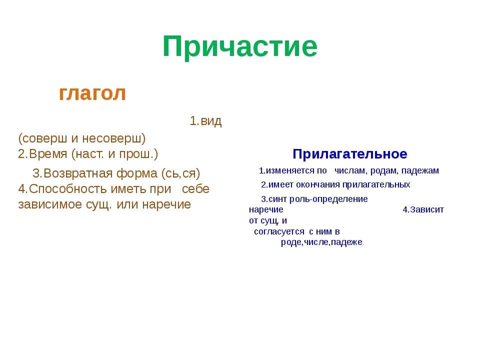 Причастие глагол 1.вид (соверш и несоверш) 2.Время (наст. и прош.) 3.Возвратн...