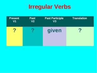Irregular Verbs Present V1Past V2Past Participle V3Translation ??given?
