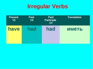 Irregular Verbs Present V1Past V2Past Participle V3Translation havehadha