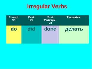 Irregular Verbs Present V1Past V2Past Participle V3Translation dodiddone