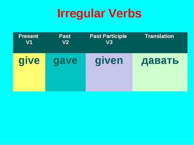 Irregular Verbs Present V1Past V2Past Participle V3Translation givegaveg...