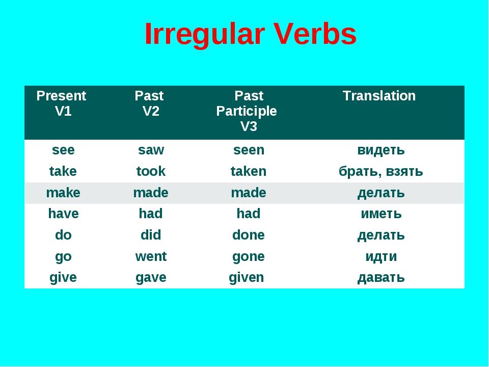 Irregular Verbs Present V1Past V2Past Participle V3Translation seesawsee...