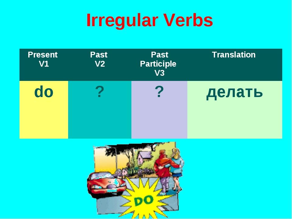 Irregular Verbs Present V1Past V2Past Participle V3Translation do??делать
