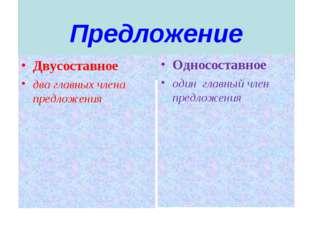 Предложение Двусоставное два главных члена предложения Односоставное один гл