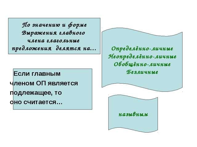 назывным Если главным членом ОП является подлежащее, то оно считается… По зна...