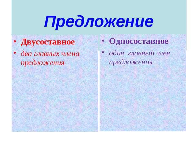 Предложение Двусоставное два главных члена предложения Односоставное один гл...