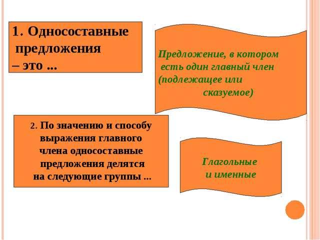 Глагольные и именные 2. По значению и способу выражения главного члена односо...