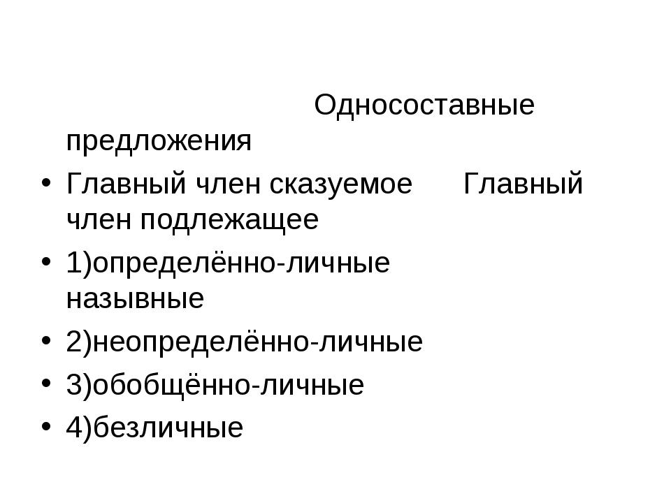 Односоставные предложения Главный член сказуемое Главный член подлежащее 1)о...