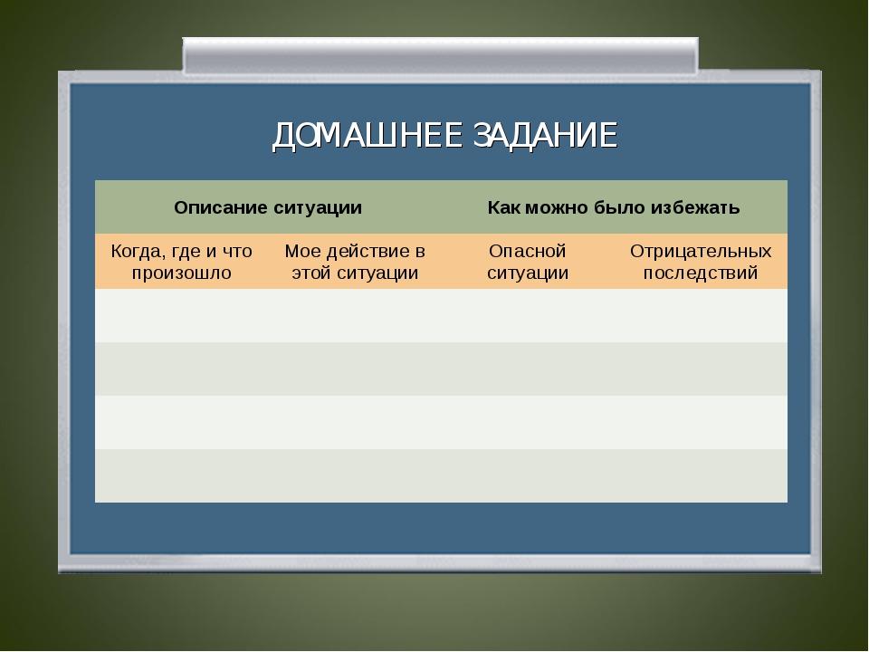 ДОМАШНЕЕ ЗАДАНИЕ Начните вести «Дневник безопасности». Оцените свое поведение...