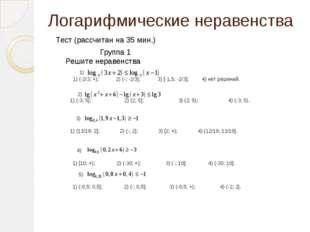 Логарифмические неравенства Тест (рассчитан на 35 мин.) Группа 1 Решите нерав
