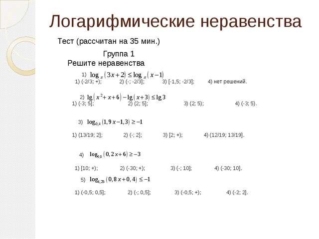 Логарифмические неравенства Тест (рассчитан на 35 мин.) Группа 1 Решите нерав...