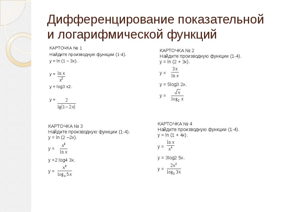 Дифференцирование показательной и логарифмической функций КАРТОЧКА № 1 Найдит...