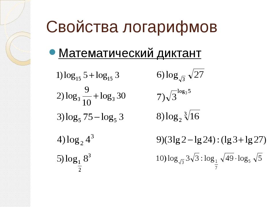 Свойства логарифмов Математический диктант