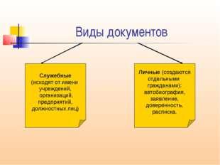 Виды документов Служебные (исходят от имени учреждений, организаций, предприя