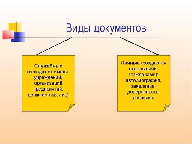Виды документов Служебные (исходят от имени учреждений, организаций, предприя...