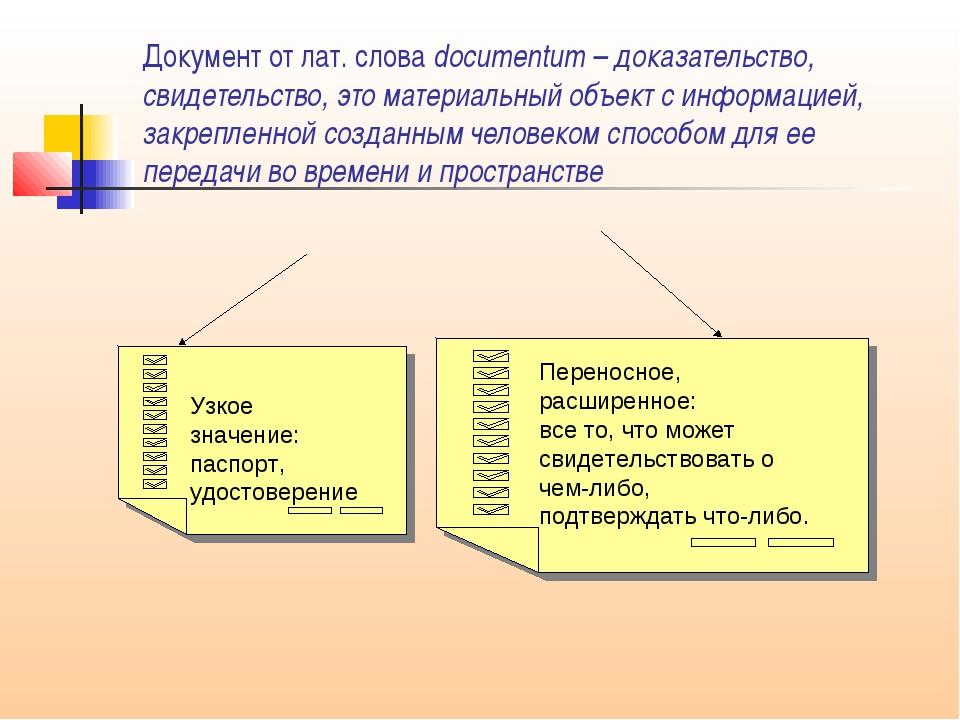 Документ от лат. слова documentum – доказательство, свидетельство, это матери...