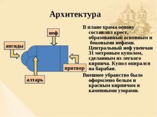 В плане храма основу составлял крест, образованный основным и боковыми нефами
