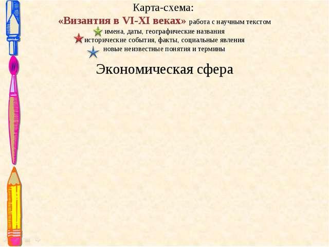 Карта-схема: «Византия в VI-XI веках» работа с научным текстом имена, даты, г...