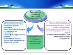www.themegallery.com Company Logo Выражение личностных проблем. Человек не ис