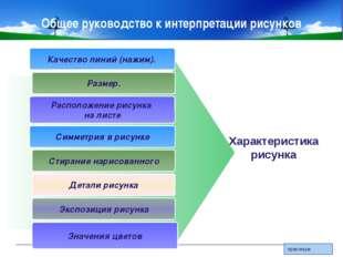 www.themegallery.com Company Logo Общее руководство к интерпретации рисунков