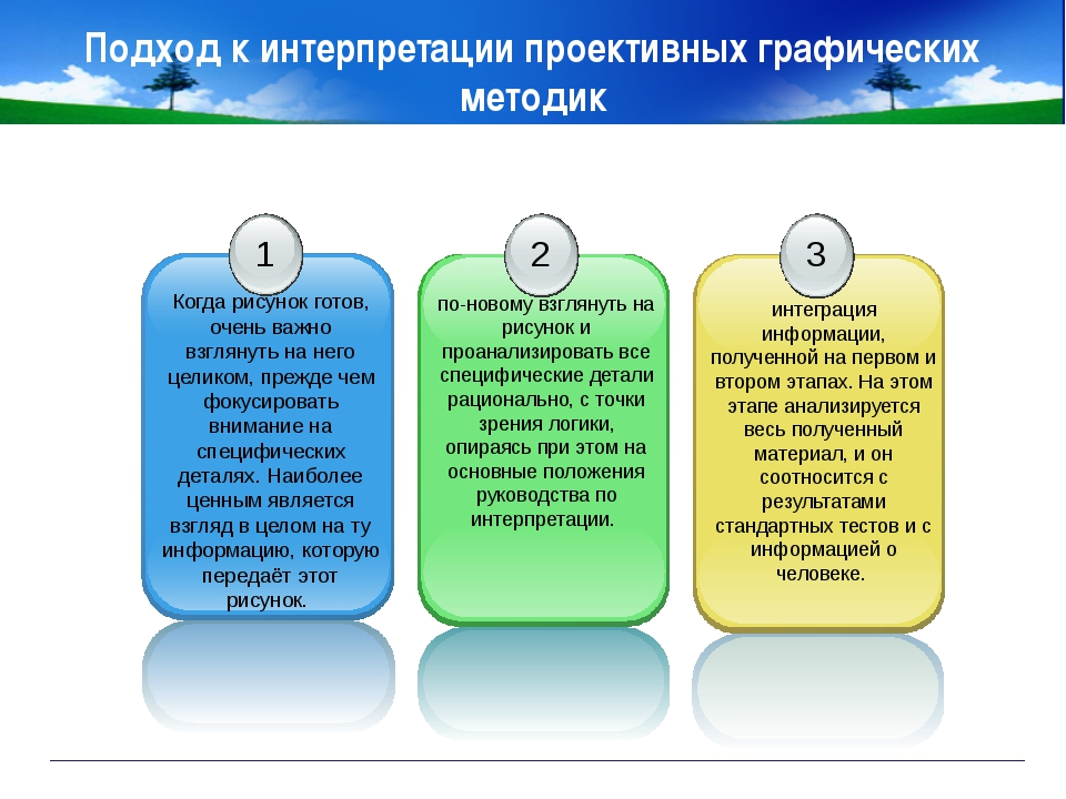 www.themegallery.com Company Logo Подход к интерпретации проективных графичес...