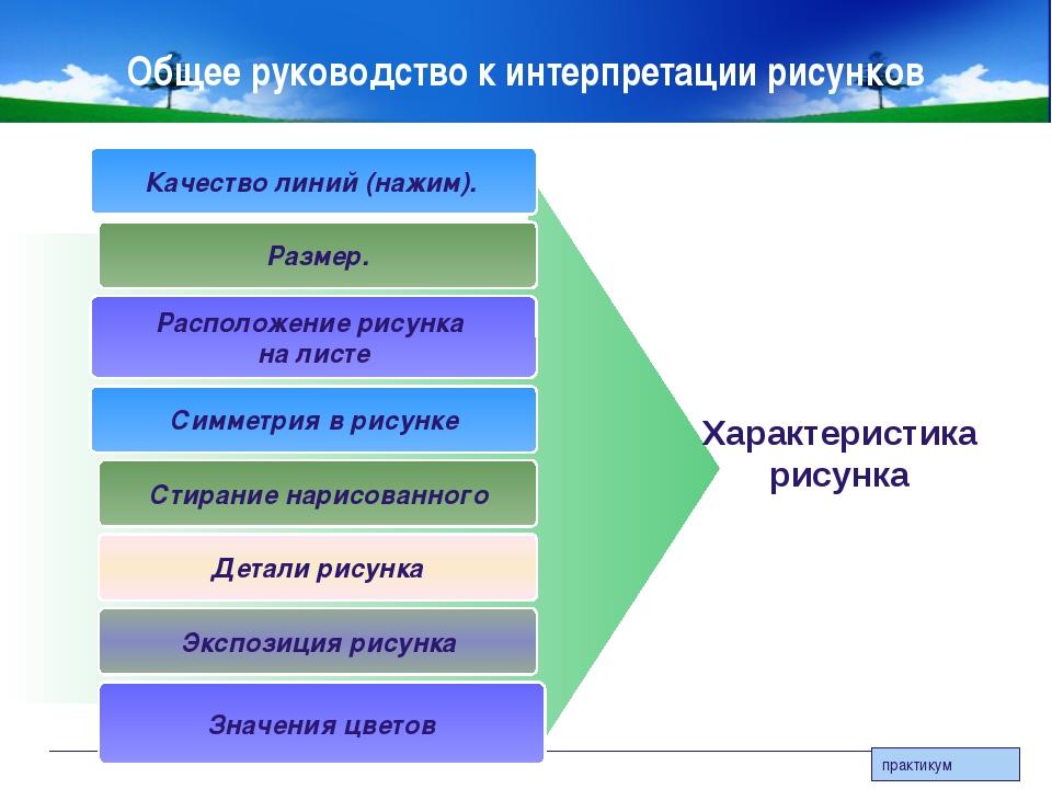 www.themegallery.com Company Logo Общее руководство к интерпретации рисунков...