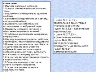 Список целей: 1.Изучить материал учебника. 2.Усвоить основные понятия и закон