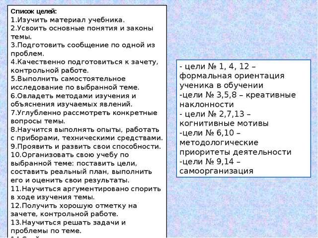 Список Целей Знакомств