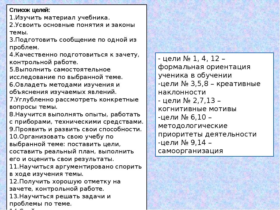 Список целей: 1.Изучить материал учебника. 2.Усвоить основные понятия и закон...