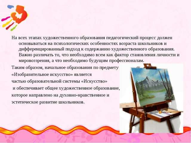На всех этапах художественного образования педагогический процесс должен осно...