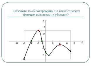 Назовите точки экстремума. На каких отрезках функция возрастает и убывает? x