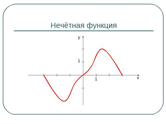 Нечётная функция 1 1 y x