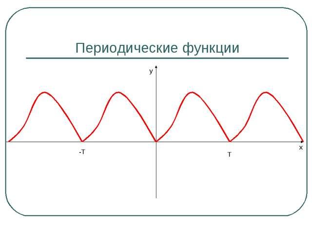 Периодические функции Т -Т x y