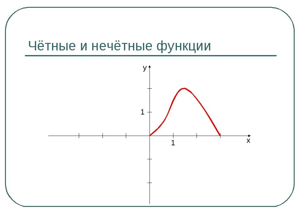 Чётные и нечётные функции y x 1 1