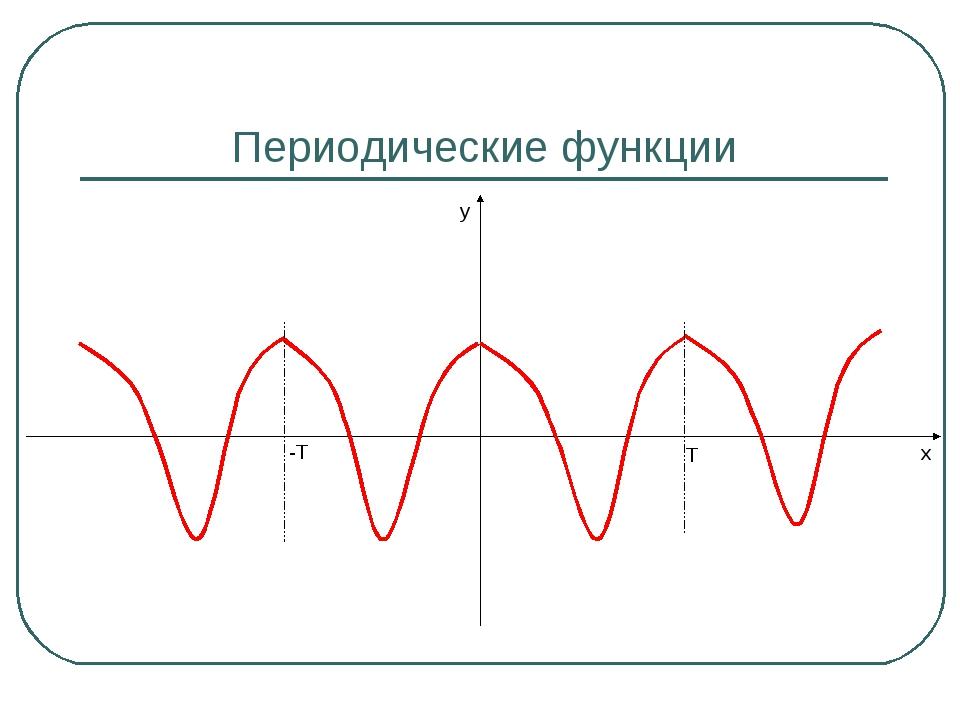 Периодические функции Т -Т y x