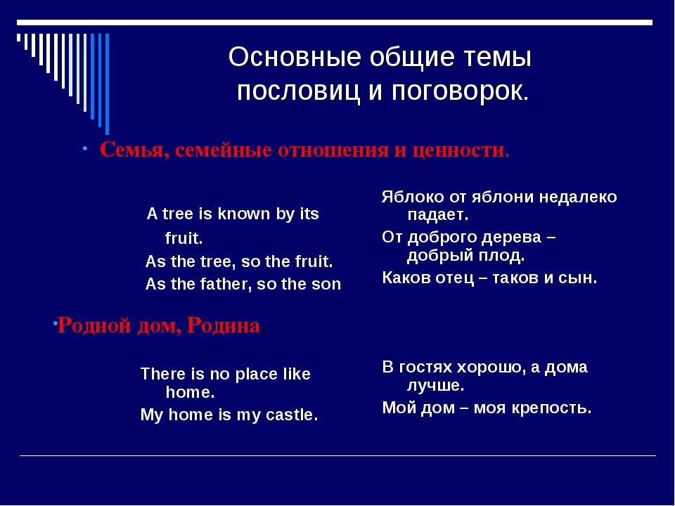 Основные общие темы пословиц и поговорок. A tree is known by its fruit. As th...