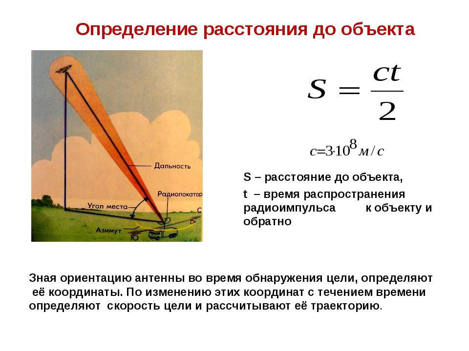 S – расстояние до объекта, t – время распространения радиоимпульса к объекту...